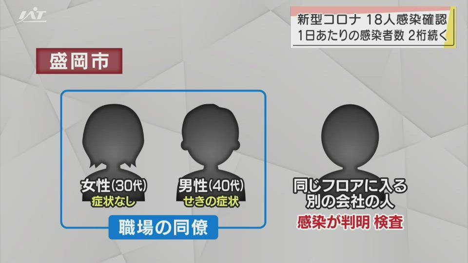 5/17(月) 新型コロナウイルス新たに18人感染